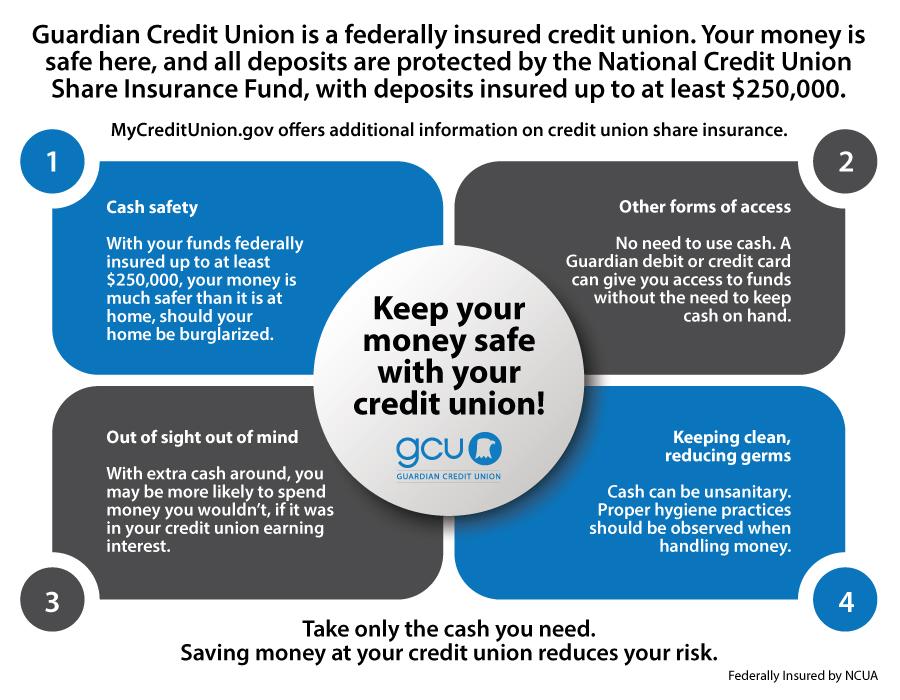keep your money safe graph